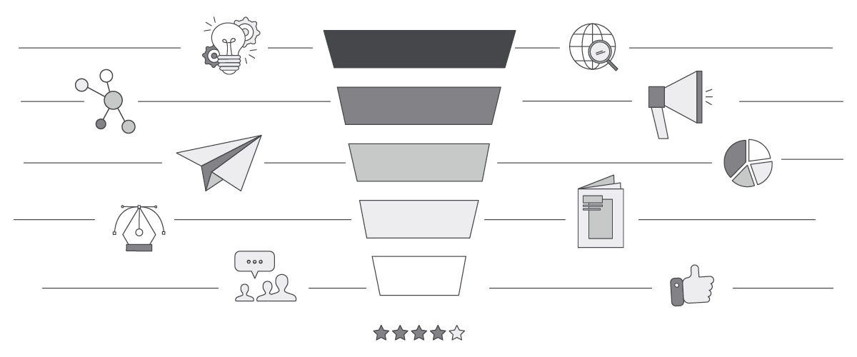 The ultimate marketing lead generation funnel